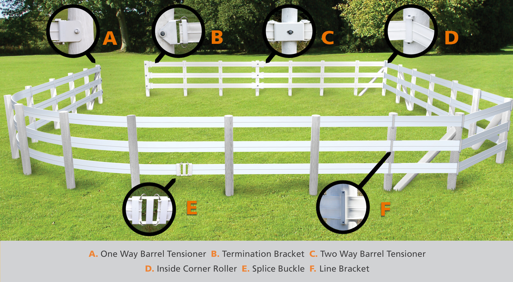 winning post fencing: gated areas